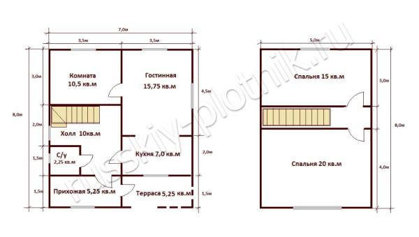 Построен дом 7х8 в Рязанской области